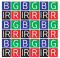 RGB-IR-and-Bayer-format