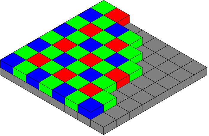 Bayer_pattern